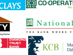 banks in kenya